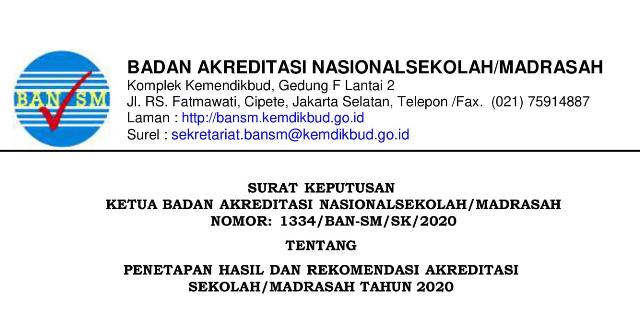 PENETAPAN HASIL DAN REKOMENDASI AKREDITASI SEKOLAH/MADRASAH TAHUN 2020